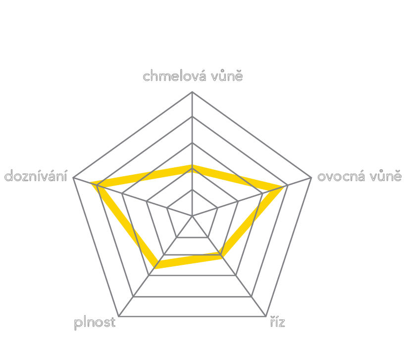 pivo_diagram1_3